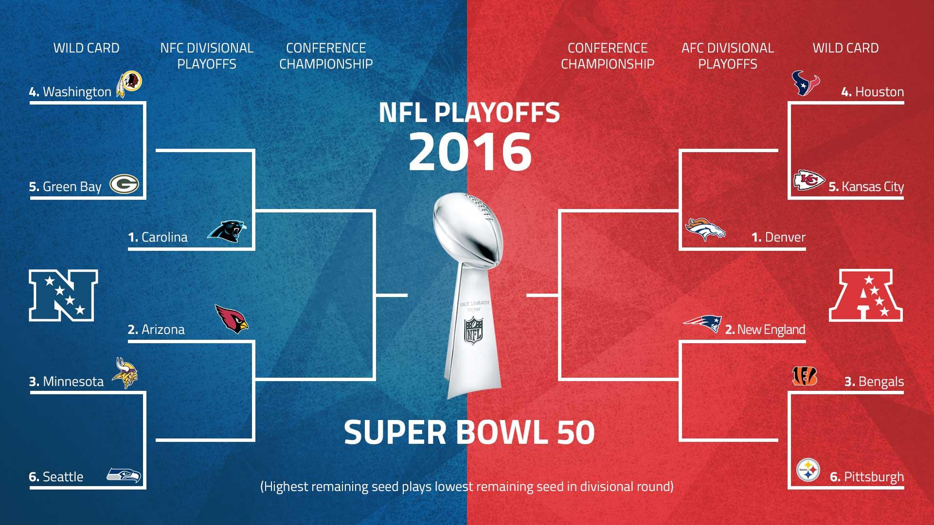 playoff2016